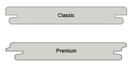 B-FIx classic-ja-premium-profiilit